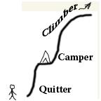 quitcampclimb